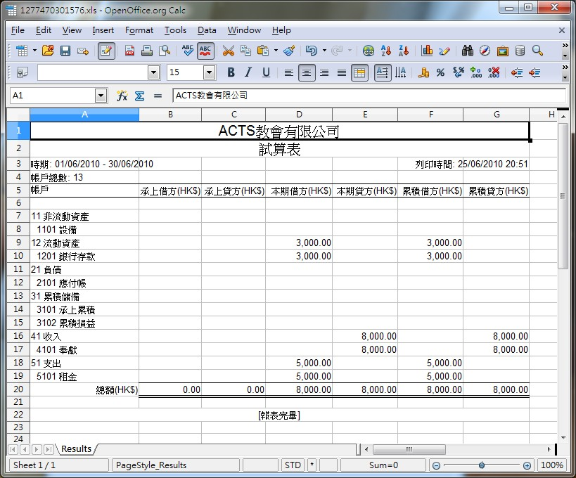 Church Accounting Software Church Finance Management  Acts Free