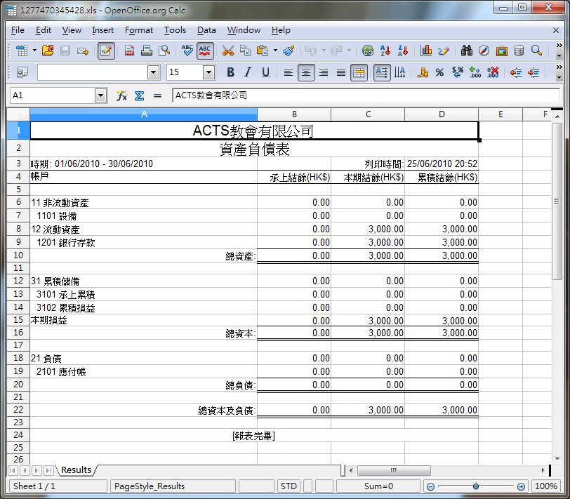 financial accounting report Investor relations - financial reporting.